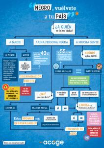 Discriminacioìn-Infografía_V03
